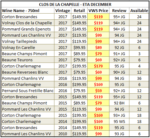 clos de la chapelle december eta w reviews